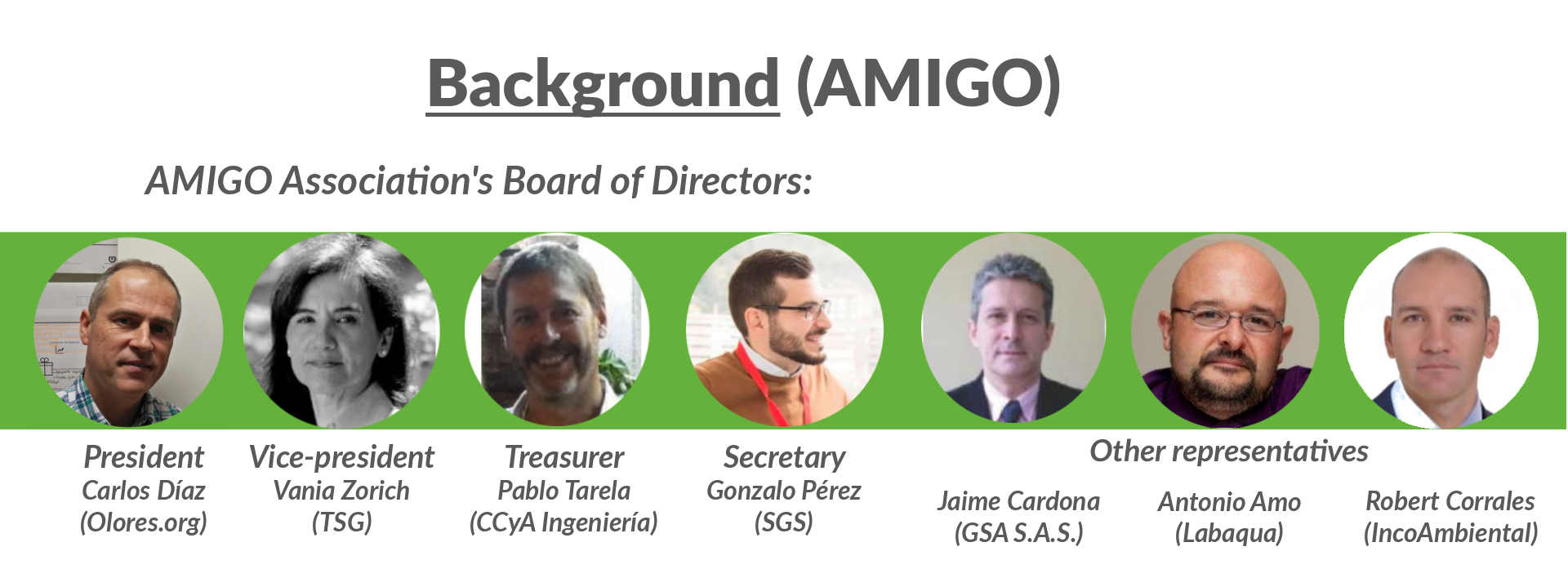 AMIGO board of directors 2018 2